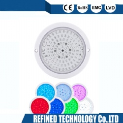 RF-YC180P wall mounted led pool light